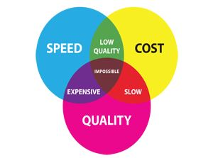 project_Management_Triangle